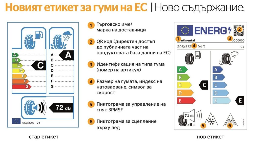 EU Label 1 1536x1110 1