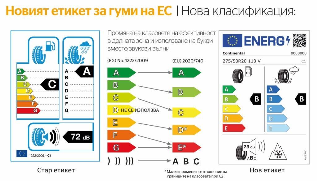 EU Label 2 scaled 1